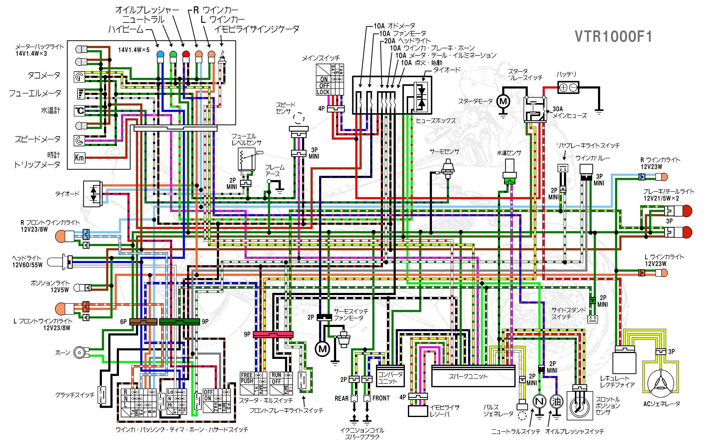 配線 図 英語